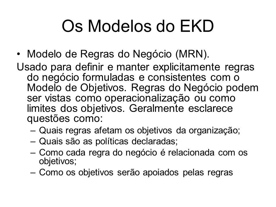 Os Modelos do EKD Modelo de Regras do Negócio (MRN). Usado para definir e manter explicitamente regras do negócio formuladas e consistentes com o Mode