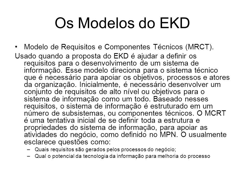 Os Modelos do EKD Modelo de Requisitos e Componentes Técnicos (MRCT). Usado quando a proposta do EKD é ajudar a definir os requisitos para o desenvolv
