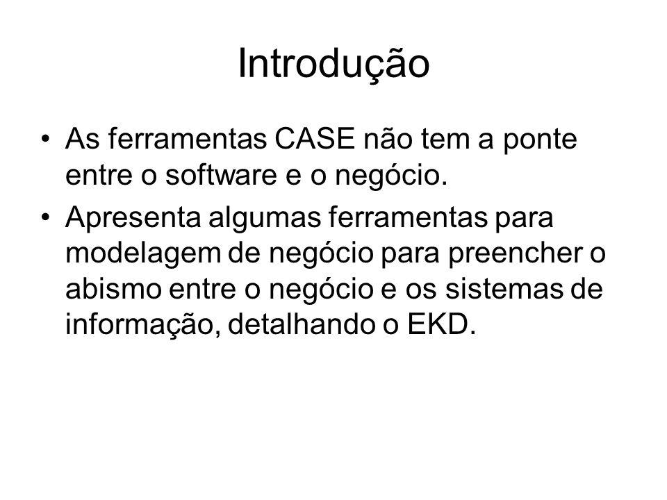 Introdução As ferramentas CASE não tem a ponte entre o software e o negócio. Apresenta algumas ferramentas para modelagem de negócio para preencher o