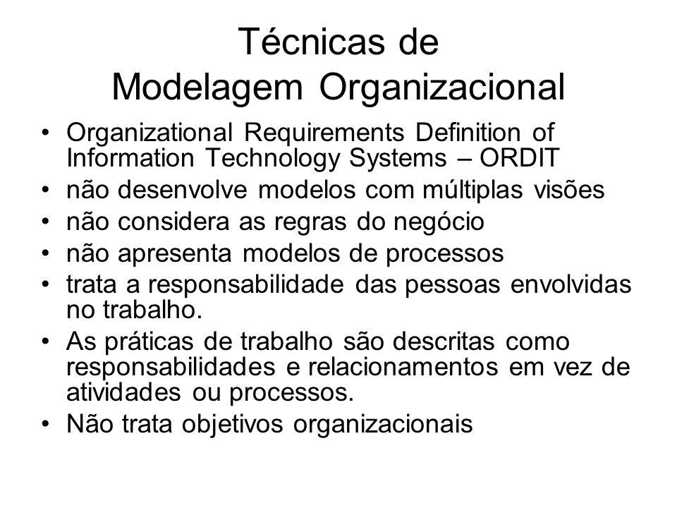 Técnicas de Modelagem Organizacional Organizational Requirements Definition of Information Technology Systems – ORDIT não desenvolve modelos com múltiplas visões não considera as regras do negócio não apresenta modelos de processos trata a responsabilidade das pessoas envolvidas no trabalho.