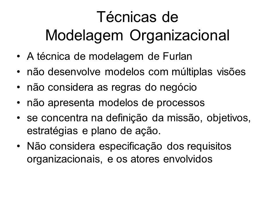 Técnicas de Modelagem Organizacional A técnica de modelagem de Furlan não desenvolve modelos com múltiplas visões não considera as regras do negócio não apresenta modelos de processos se concentra na definição da missão, objetivos, estratégias e plano de ação.