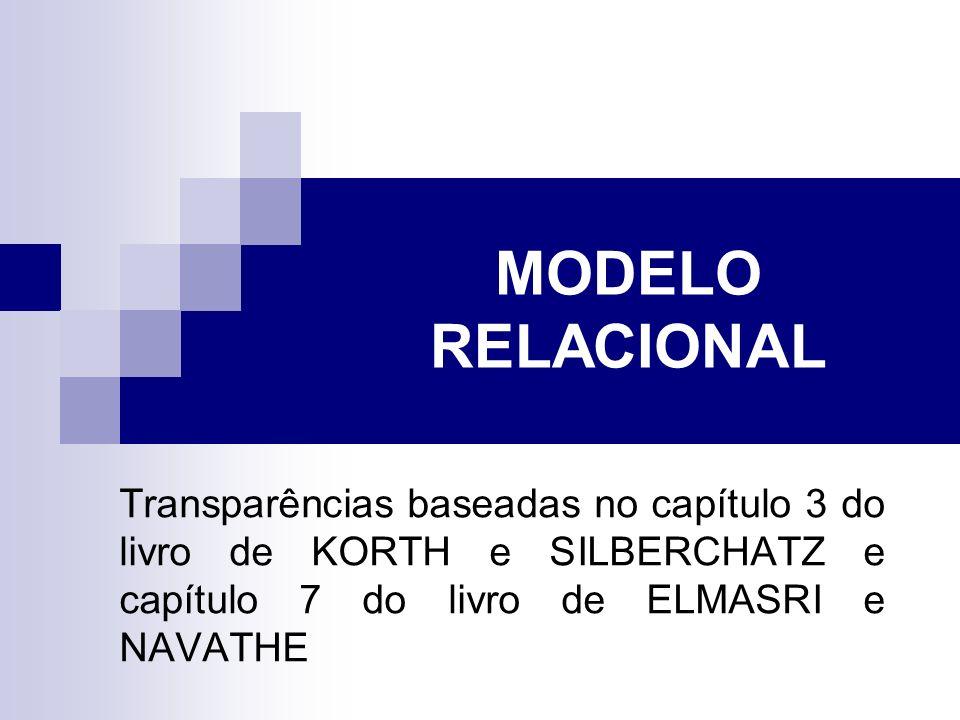 MODELO RELACIONAL Transparências baseadas no capítulo 3 do livro de KORTH e SILBERCHATZ e capítulo 7 do livro de ELMASRI e NAVATHE