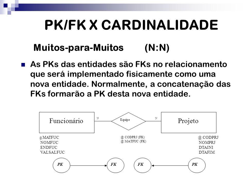 PK/FK X CARDINALIDADE Muitos-para-Muitos(N:N) As PKs das entidades são FKs no relacionamento que será implementado fisicamente como uma nova entidade.