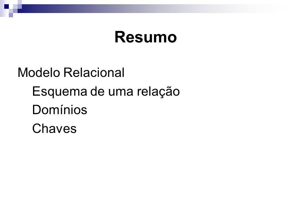 Resumo Modelo Relacional Esquema de uma relação Domínios Chaves