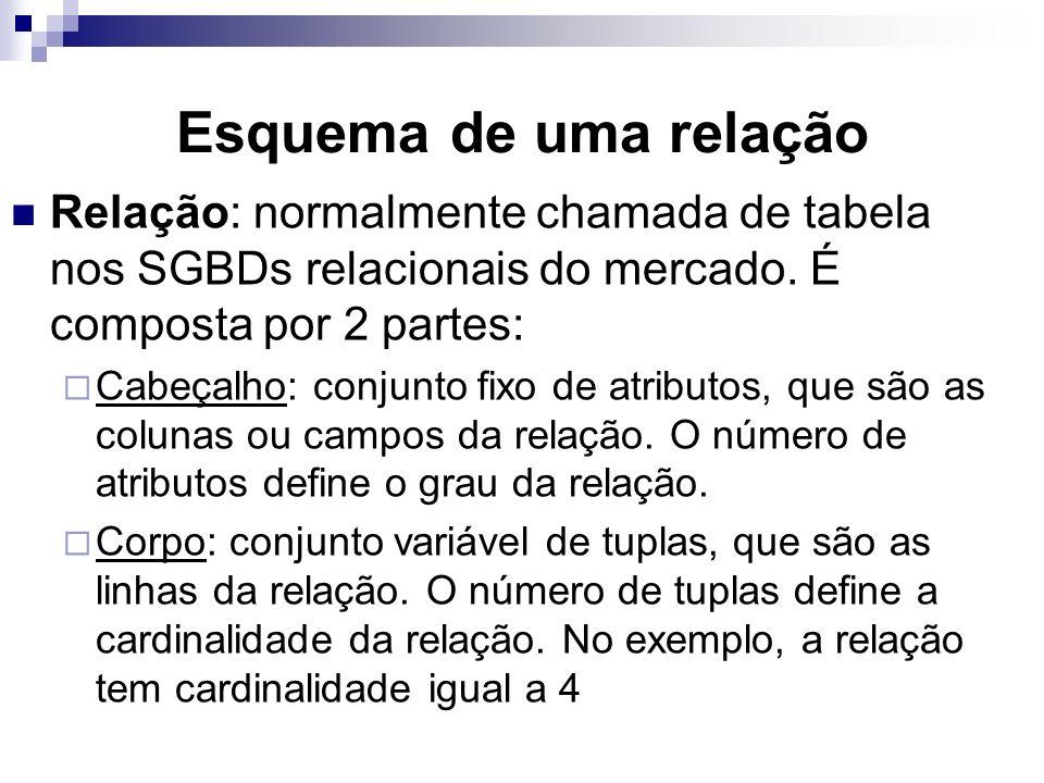 Esquema de uma relação Relação: normalmente chamada de tabela nos SGBDs relacionais do mercado. É composta por 2 partes: Cabeçalho: conjunto fixo de a