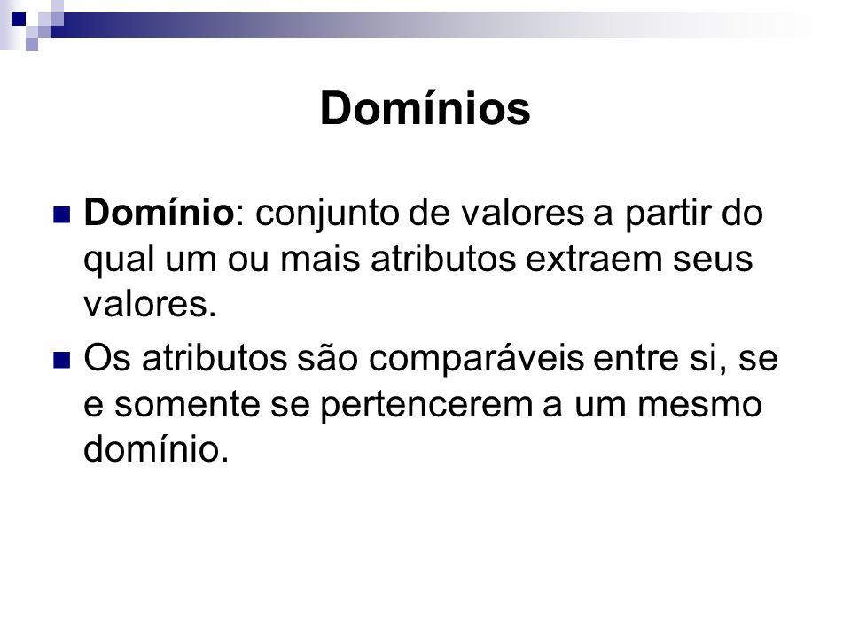 Domínios Domínio: conjunto de valores a partir do qual um ou mais atributos extraem seus valores. Os atributos são comparáveis entre si, se e somente