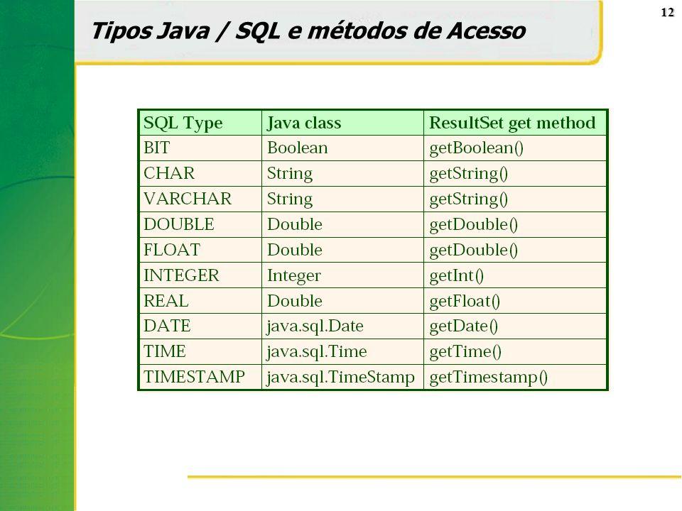 12 Tipos Java / SQL e métodos de Acesso