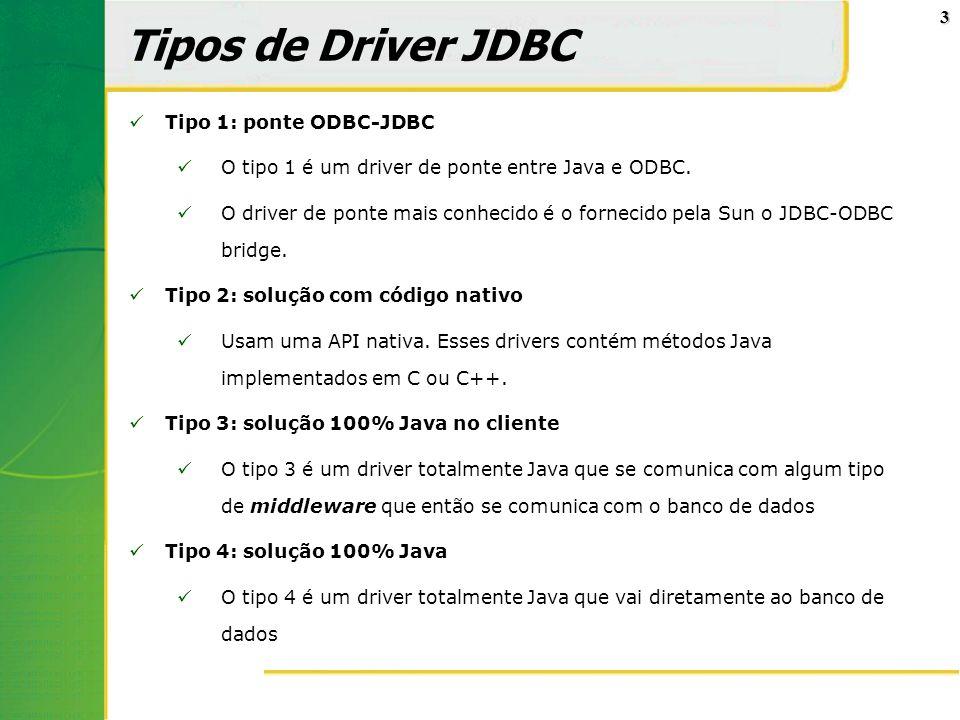 3 Tipos de Driver JDBC Tipo 1: ponte ODBC-JDBC O tipo 1 é um driver de ponte entre Java e ODBC. O driver de ponte mais conhecido é o fornecido pela Su