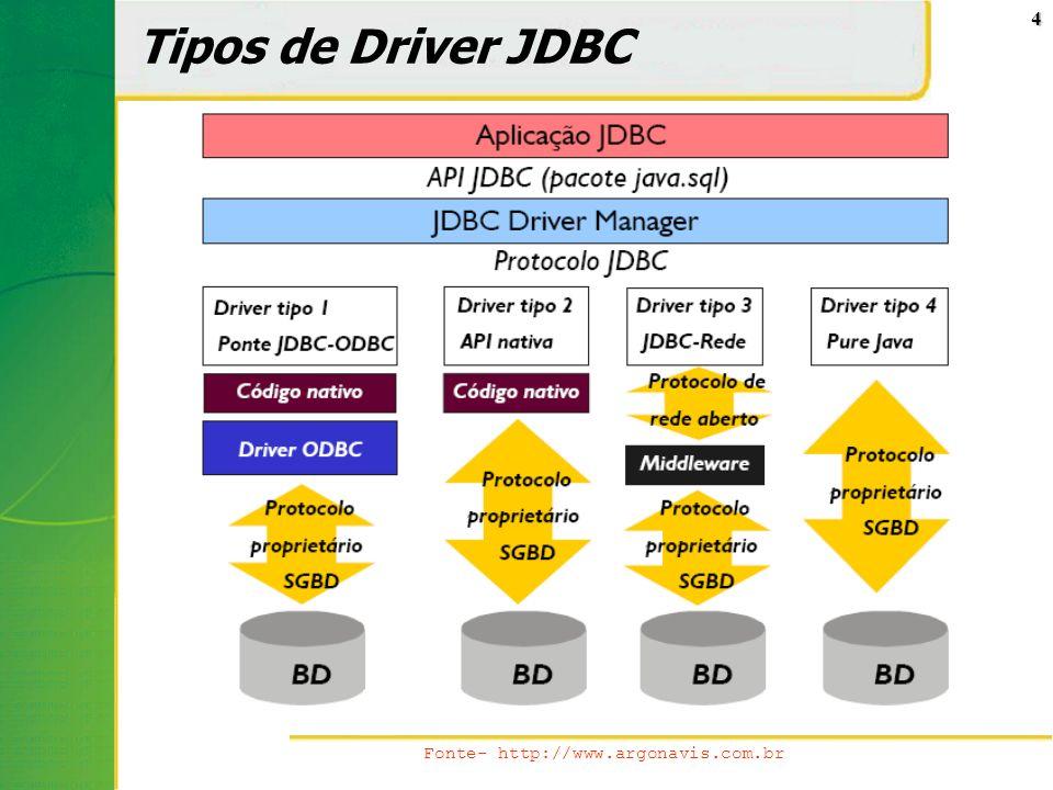 15 Exemplo de Persistência public class Banco { public static Connection conn = null; public static Connection getConexao(){ try { Class.forName( sun.jdbc.odbc.JdbcOdbcDriver ); conn = DriverManager.getConnection( jdbc:odbc:testemy , SA , ); }catch (ClassNotFoundException exc) { System.out.println( Error ao carregar o Driver ); } catch (SQLException ex) { System.out.println( Probelmas ao abrir a conexao com o banco ); } return conn; }