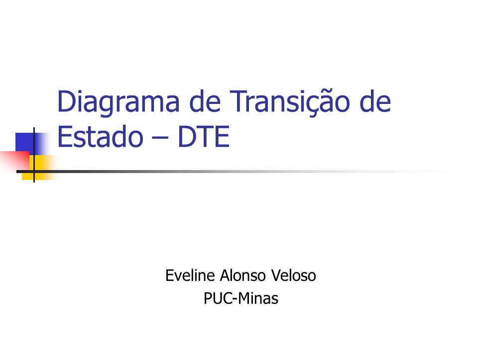 Diagrama de Transição de Estado – DTE Eveline Alonso Veloso PUC-Minas