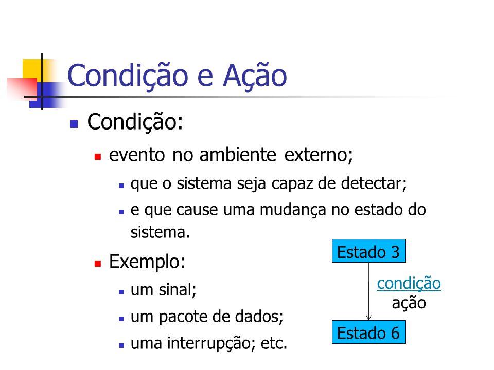 Condição e Ação Condição: evento no ambiente externo; que o sistema seja capaz de detectar; e que cause uma mudança no estado do sistema. Exemplo: um