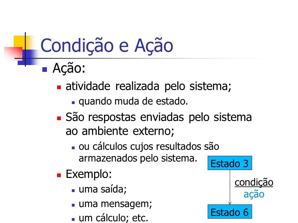 Condição e Ação Ação: atividade realizada pelo sistema; quando muda de estado. São respostas enviadas pelo sistema ao ambiente externo; ou cálculos cu