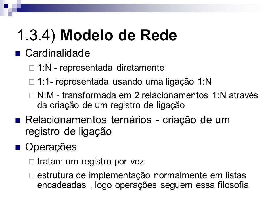 1.3.4) Modelo de Rede Cardinalidade 1:N - representada diretamente 1:1- representada usando uma ligação 1:N N:M - transformada em 2 relacionamentos 1: