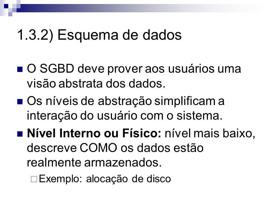 1.3.2) Esquema de dados O SGBD deve prover aos usuários uma visão abstrata dos dados. Os níveis de abstração simplificam a interação do usuário com o