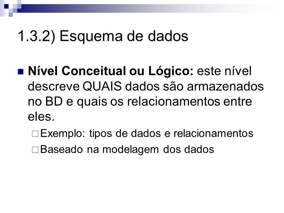1.3.2) Esquema de dados Nível Conceitual ou Lógico: este nível descreve QUAIS dados são armazenados no BD e quais os relacionamentos entre eles. Exemp