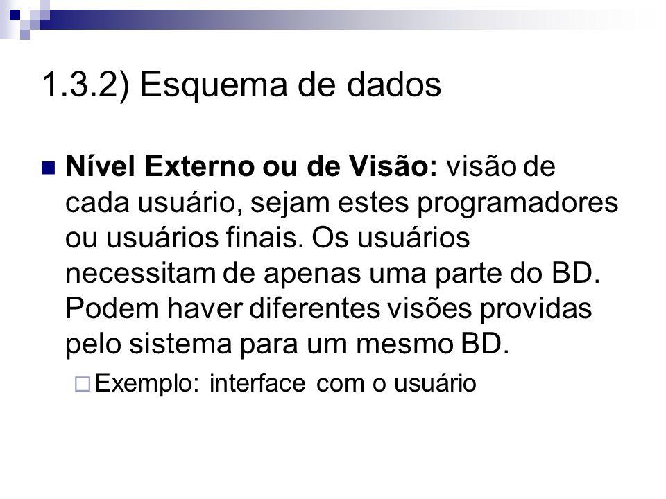 1.3.2) Esquema de dados Nível Externo ou de Visão: visão de cada usuário, sejam estes programadores ou usuários finais. Os usuários necessitam de apen