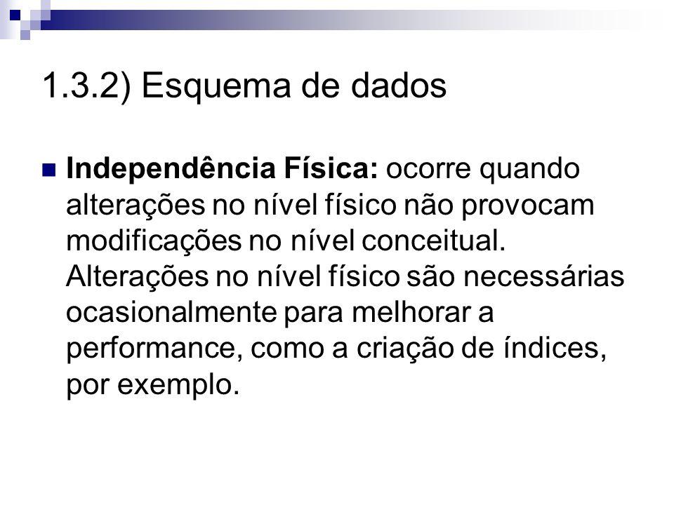 1.3.2) Esquema de dados Independência Física: ocorre quando alterações no nível físico não provocam modificações no nível conceitual. Alterações no ní