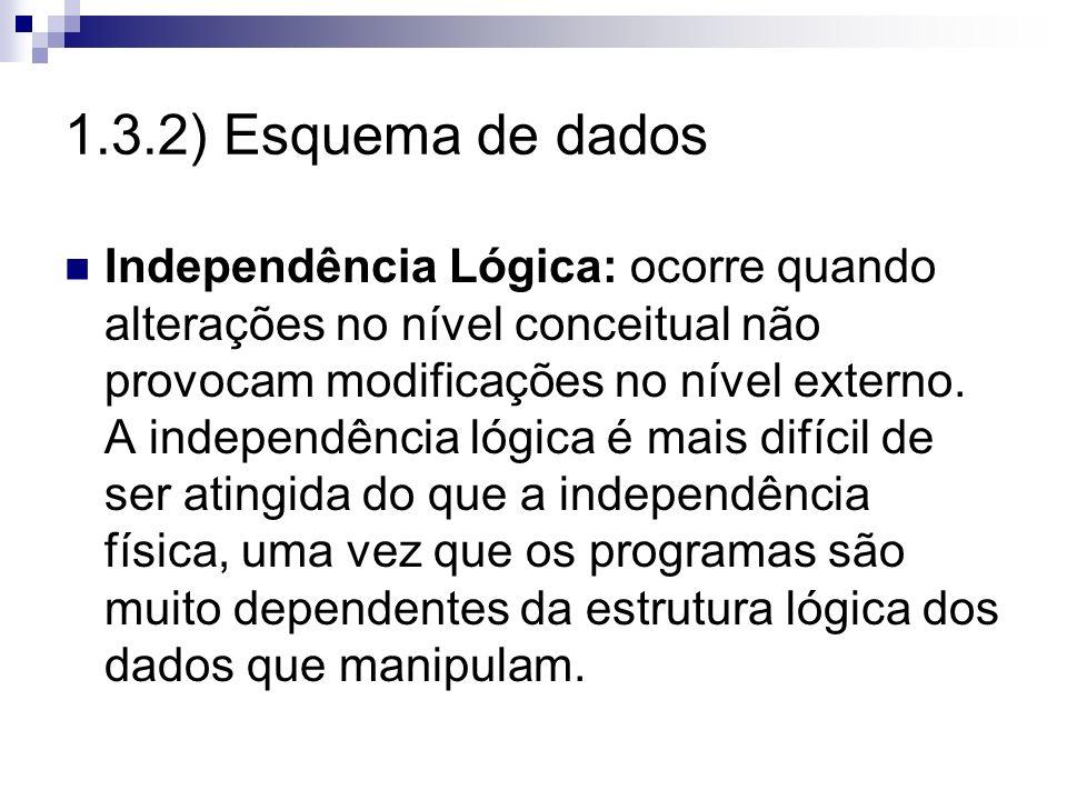 1.3.2) Esquema de dados Independência Lógica: ocorre quando alterações no nível conceitual não provocam modificações no nível externo. A independência