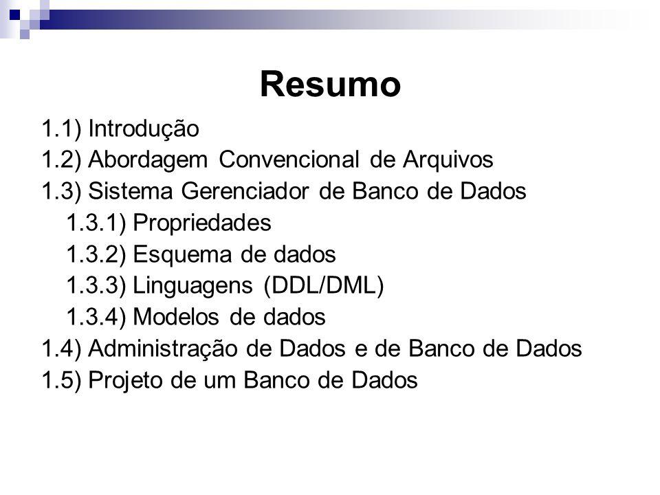 Resumo 1.1) Introdução 1.2) Abordagem Convencional de Arquivos 1.3) Sistema Gerenciador de Banco de Dados 1.3.1) Propriedades 1.3.2) Esquema de dados 1.3.3) Linguagens (DDL/DML) 1.3.4) Modelos de dados 1.4) Administração de Dados e de Banco de Dados 1.5) Projeto de um Banco de Dados