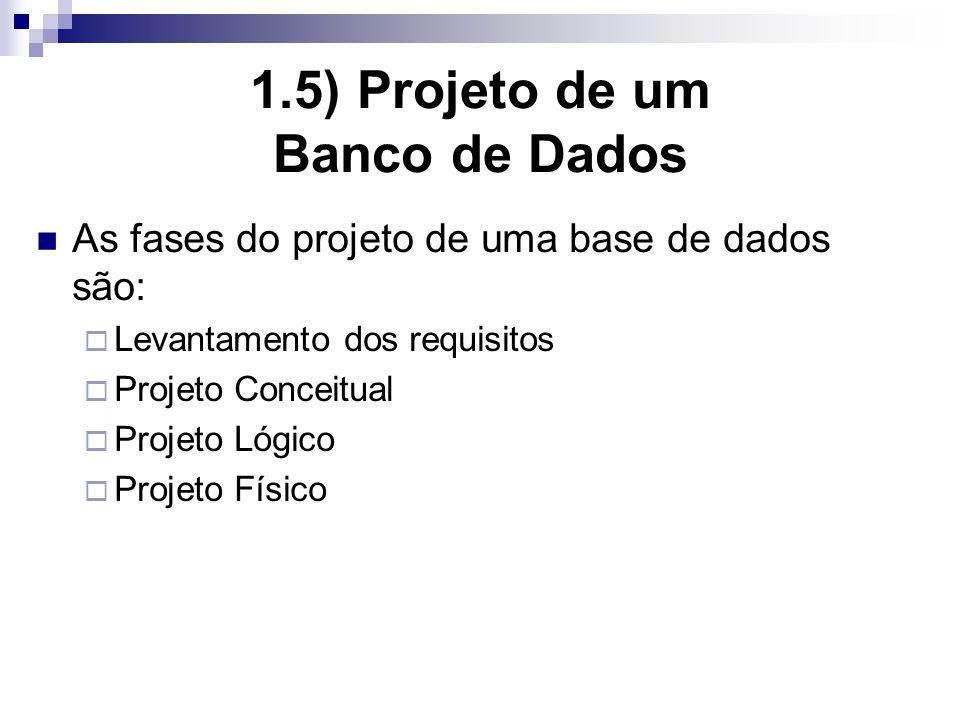 1.5) Projeto de um Banco de Dados As fases do projeto de uma base de dados são: Levantamento dos requisitos Projeto Conceitual Projeto Lógico Projeto Físico