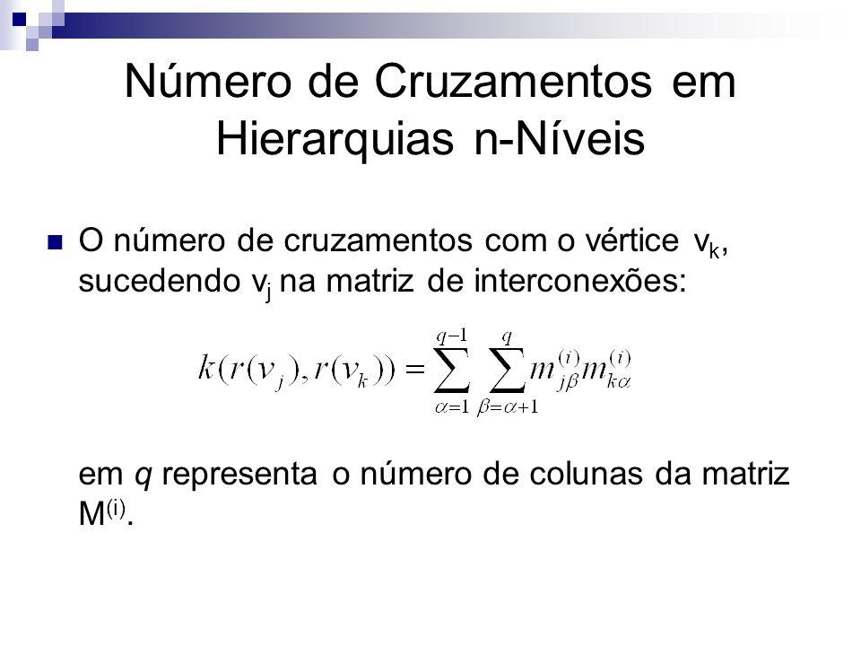 Número de Cruzamentos em Hierarquias n-Níveis O número de cruzamentos com o vértice v k, sucedendo v j na matriz de interconexões: em q representa o n