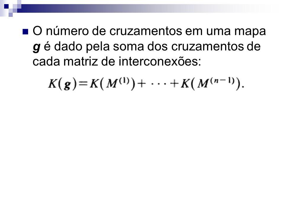 O número de cruzamentos em uma mapa g é dado pela soma dos cruzamentos de cada matriz de interconexões: