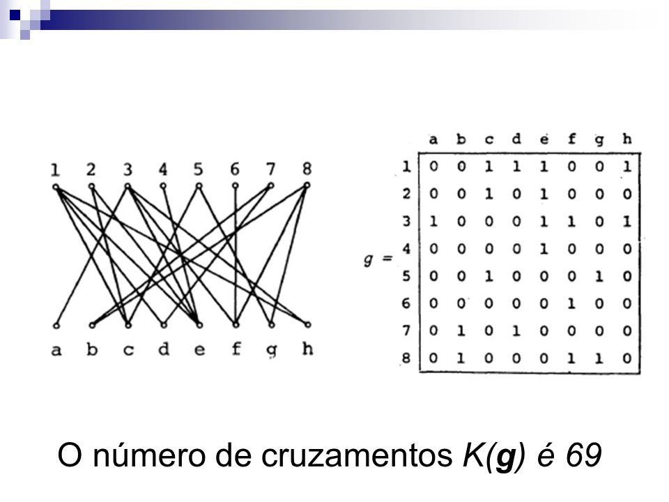O número de cruzamentos K(g) é 69