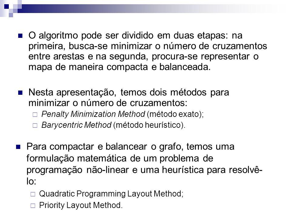 O algoritmo pode ser dividido em duas etapas: na primeira, busca-se minimizar o número de cruzamentos entre arestas e na segunda, procura-se represent