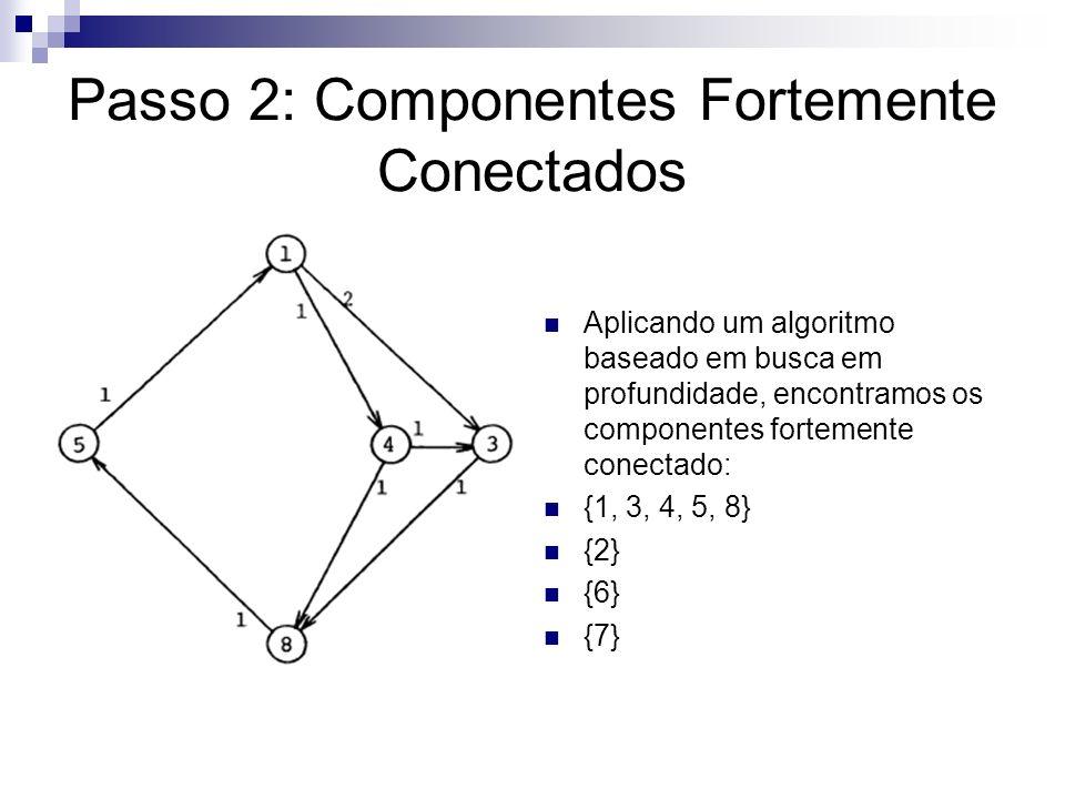 Passo 2: Componentes Fortemente Conectados Aplicando um algoritmo baseado em busca em profundidade, encontramos os componentes fortemente conectado: {