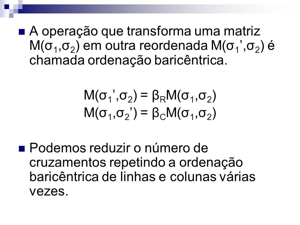 A operação que transforma uma matriz M(σ 1,σ 2 ) em outra reordenada M(σ 1,σ 2 ) é chamada ordenação baricêntrica. M(σ 1,σ 2 ) = β R M(σ 1,σ 2 ) M(σ 1