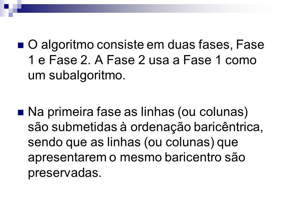 O algoritmo consiste em duas fases, Fase 1 e Fase 2. A Fase 2 usa a Fase 1 como um subalgoritmo. Na primeira fase as linhas (ou colunas) são submetida