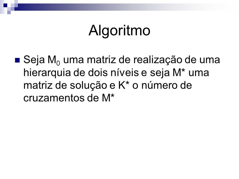 Algoritmo Seja M 0 uma matriz de realização de uma hierarquia de dois níveis e seja M* uma matriz de solução e K* o número de cruzamentos de M*