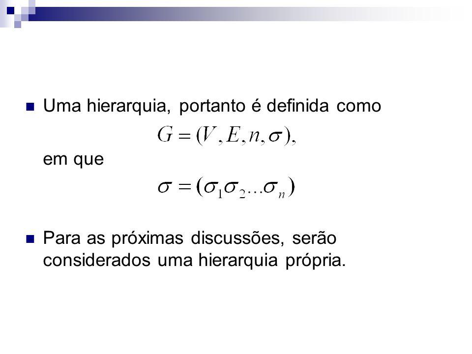 Matriz de Realização de uma Hierarquia n-nível Uma matriz, é uma matriz cujas linhas são ordenadas de acordo com σ i e σ i+1, em que i representa o i-ésimo nível da hierarquia.