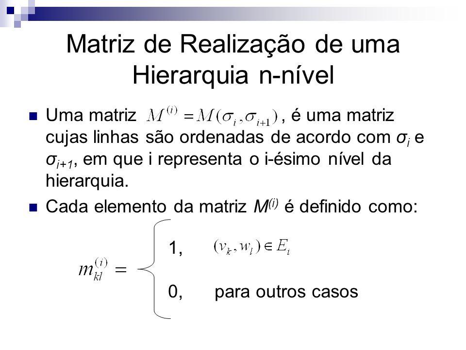 Matriz de Realização de uma Hierarquia n-nível Uma matriz, é uma matriz cujas linhas são ordenadas de acordo com σ i e σ i+1, em que i representa o i-