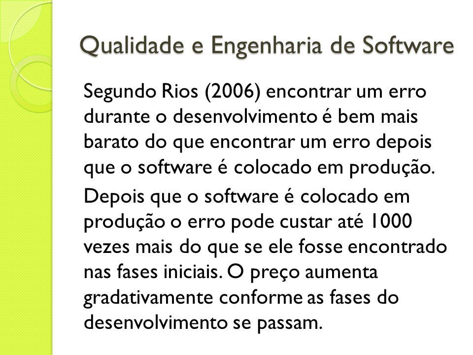 Qualidade e Engenharia de Software Segundo Rios (2006) encontrar um erro durante o desenvolvimento é bem mais barato do que encontrar um erro depois q