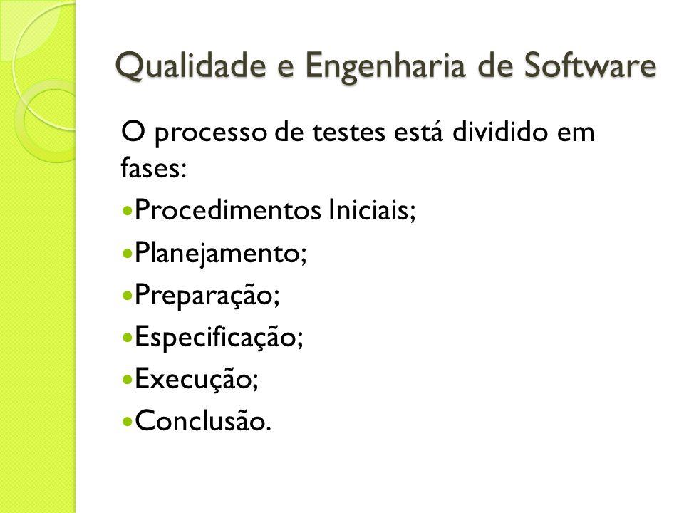 O processo de testes está dividido em fases: Procedimentos Iniciais; Planejamento; Preparação; Especificação; Execução; Conclusão.
