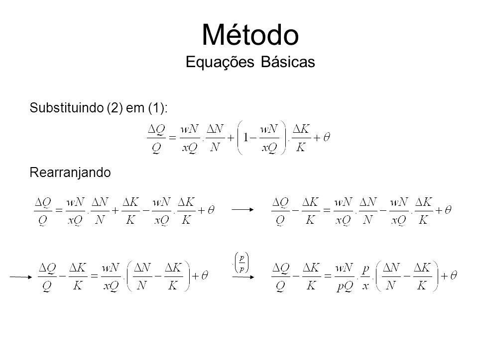 Substituindo (2) em (1): Rearranjando Método Equações Básicas