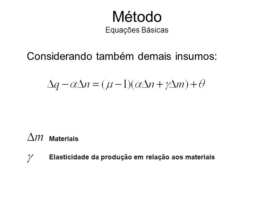 Considerando também demais insumos: Método Equações Básicas Materiais Elasticidade da produção em relação aos materiais
