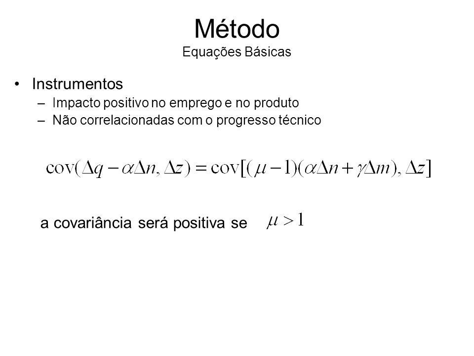 Método Equações Básicas Instrumentos –Impacto positivo no emprego e no produto –Não correlacionadas com o progresso técnico a covariância será positiva se