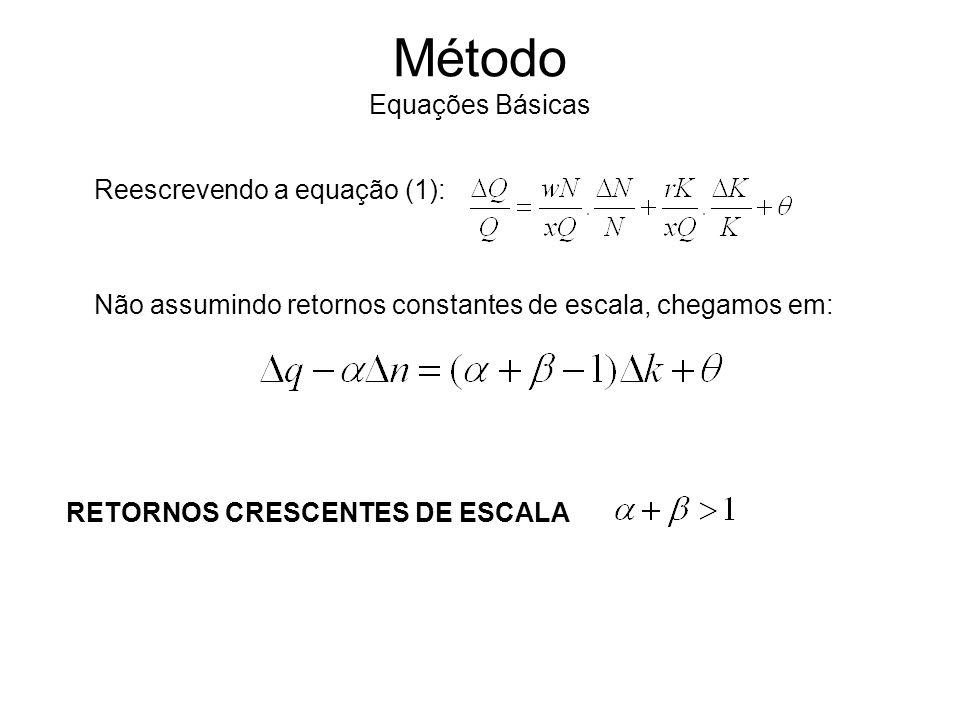 Reescrevendo a equação (1): Não assumindo retornos constantes de escala, chegamos em: Método Equações Básicas RETORNOS CRESCENTES DE ESCALA