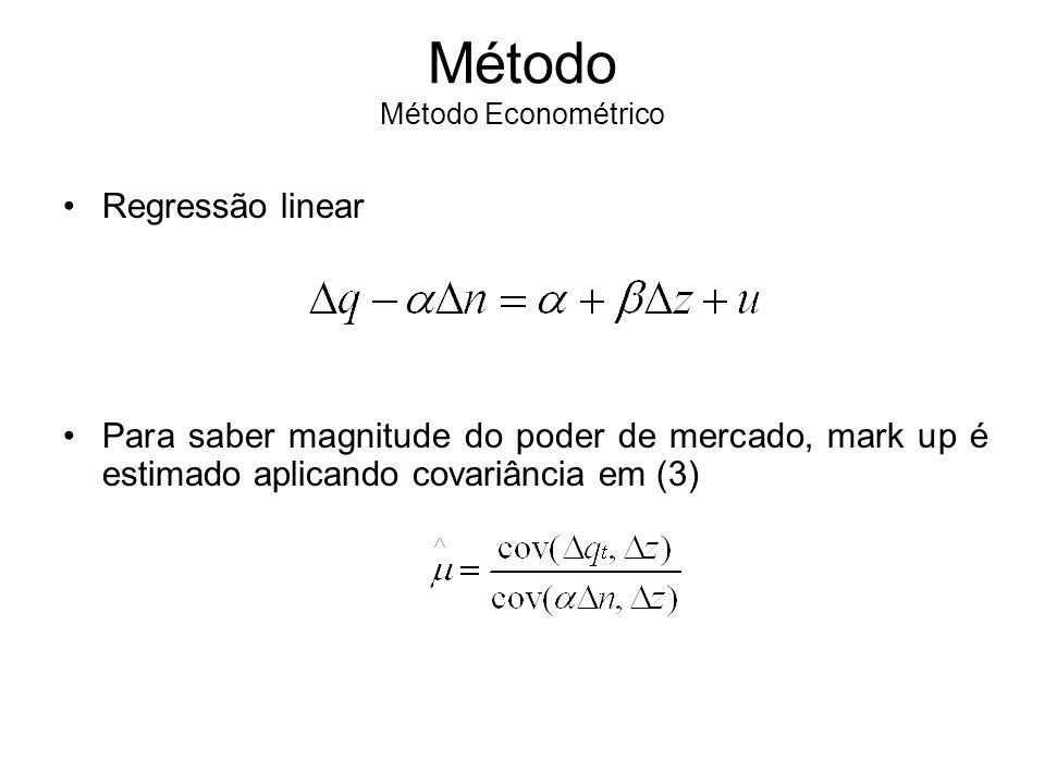 Regressão linear Para saber magnitude do poder de mercado, mark up é estimado aplicando covariância em (3) Método Método Econométrico