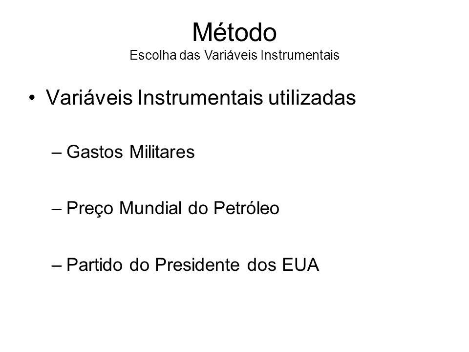 Variáveis Instrumentais utilizadas –Gastos Militares –Preço Mundial do Petróleo –Partido do Presidente dos EUA Método Escolha das Variáveis Instrumentais