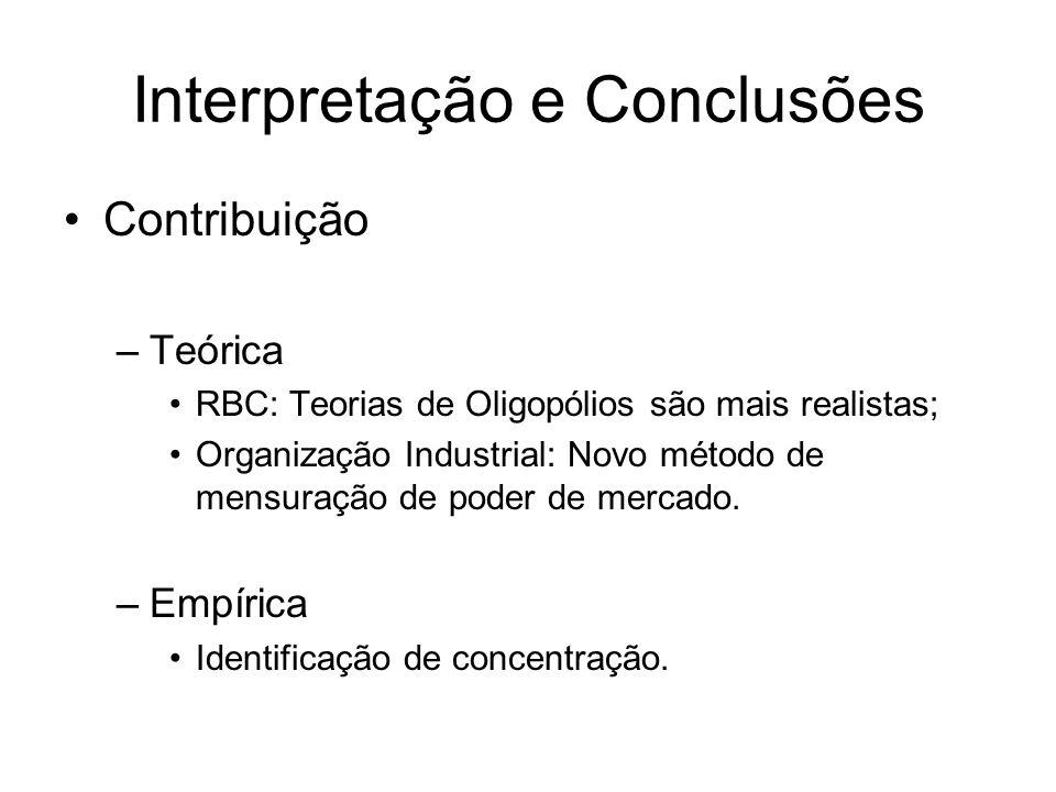 Interpretação e Conclusões Contribuição –Teórica RBC: Teorias de Oligopólios são mais realistas; Organização Industrial: Novo método de mensuração de poder de mercado.