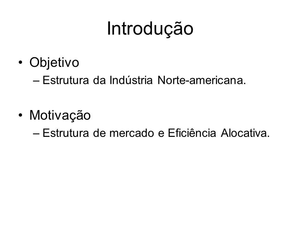 Introdução Objetivo –Estrutura da Indústria Norte-americana.
