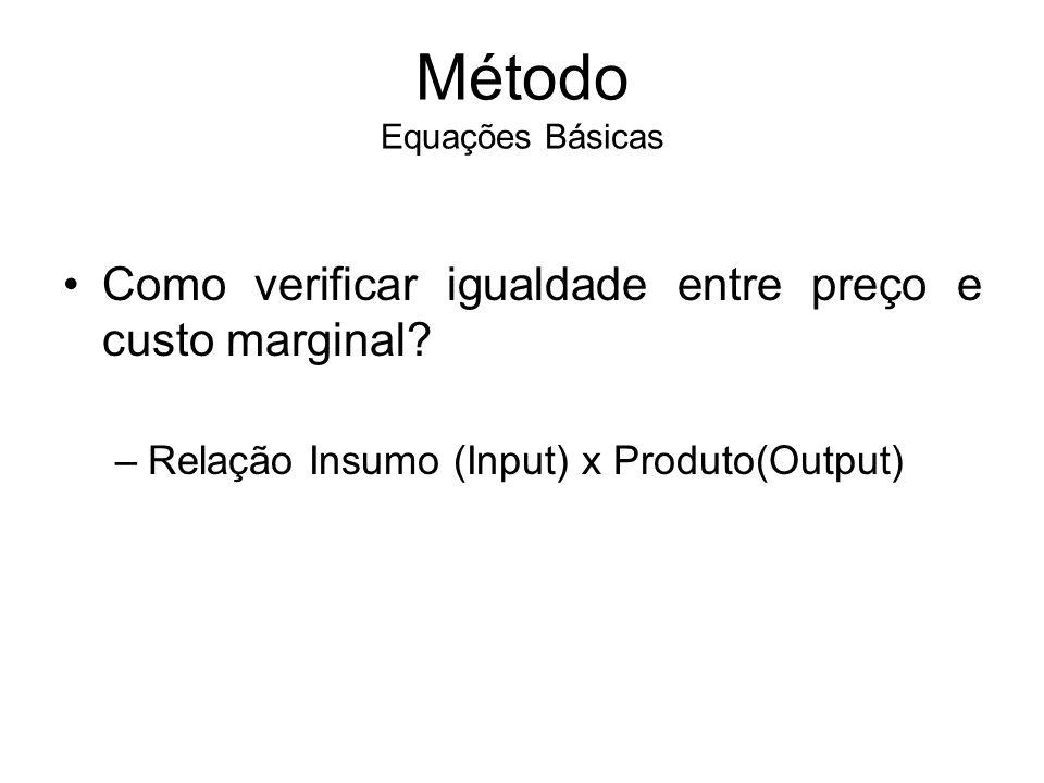 Método Equações Básicas Como verificar igualdade entre preço e custo marginal.