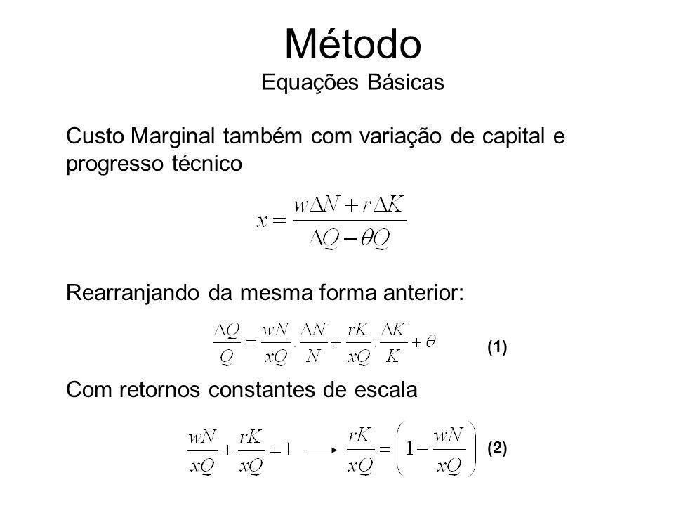 Custo Marginal também com variação de capital e progresso técnico Rearranjando da mesma forma anterior: Com retornos constantes de escala (1) (2) Método Equações Básicas