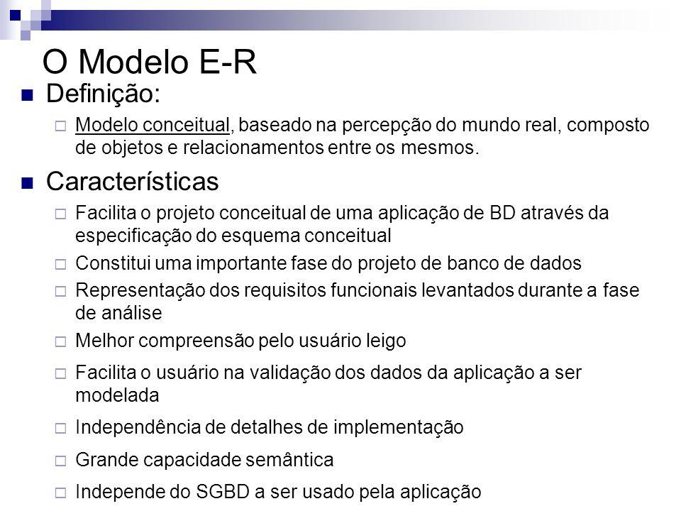 Projeto de um Banco de Dados Etapas Levantamento dos requisitos Projeto Conceitual Projeto Lógico Projeto Físico MER Modelo Relacional, orientado a ob