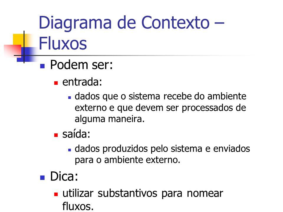 Diagrama de Contexto – Fluxos Podem ser: entrada: dados que o sistema recebe do ambiente externo e que devem ser processados de alguma maneira. saída:
