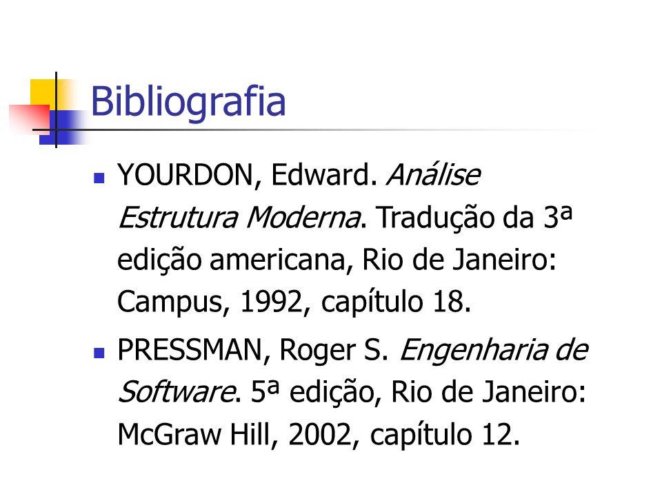 Bibliografia YOURDON, Edward. Análise Estrutura Moderna. Tradução da 3ª edição americana, Rio de Janeiro: Campus, 1992, capítulo 18. PRESSMAN, Roger S