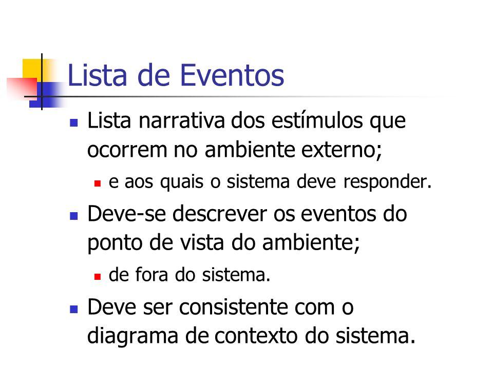 Lista de Eventos Lista narrativa dos estímulos que ocorrem no ambiente externo; e aos quais o sistema deve responder. Deve-se descrever os eventos do